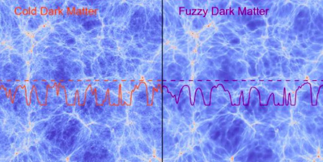 Flashes of light on dark matter