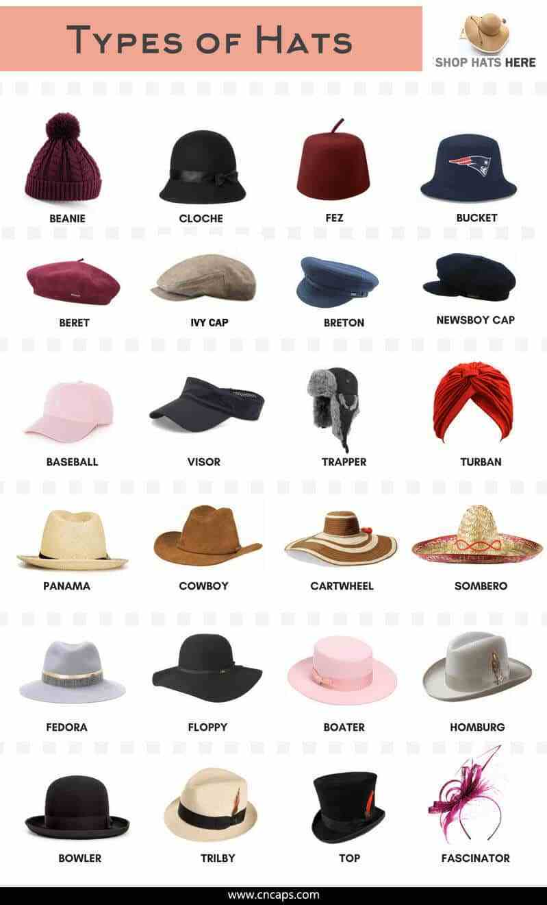 Jenis Jenis Pakaian Dalam Bahasa Inggris : jenis, pakaian, dalam, bahasa, inggris, Bahasa, Inggris, Kerudung, Daily, Outfits, Cehasss.com