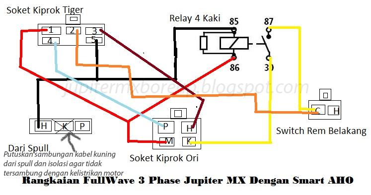Rangkaian Kabel Jupiter Z