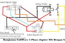 Jupiter Mx FullWave Dengan Smart AHO