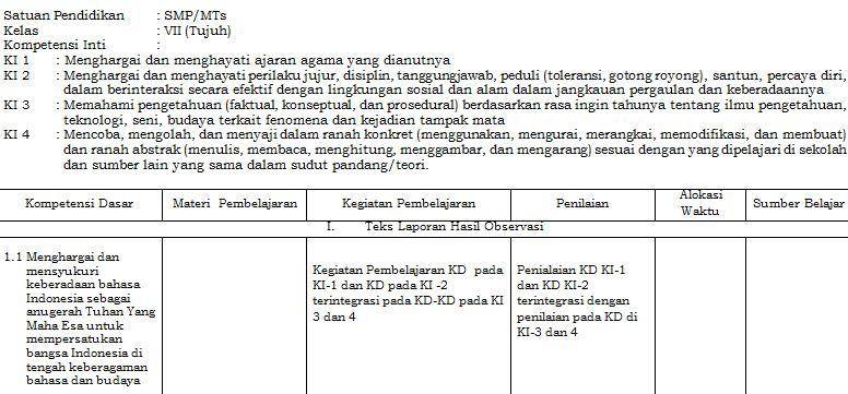 Download Silabus Mata Pelajaran Bahasa Indonesia Kurikulum 2013 SMP Kelas VII Format Microsoft Word