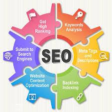 marketing strategies and SEO