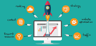 SEO and Importance of SEO in Digital Marketing