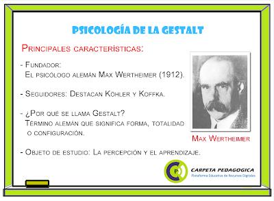 Pizarra: Psicología de la Gestalt - Características