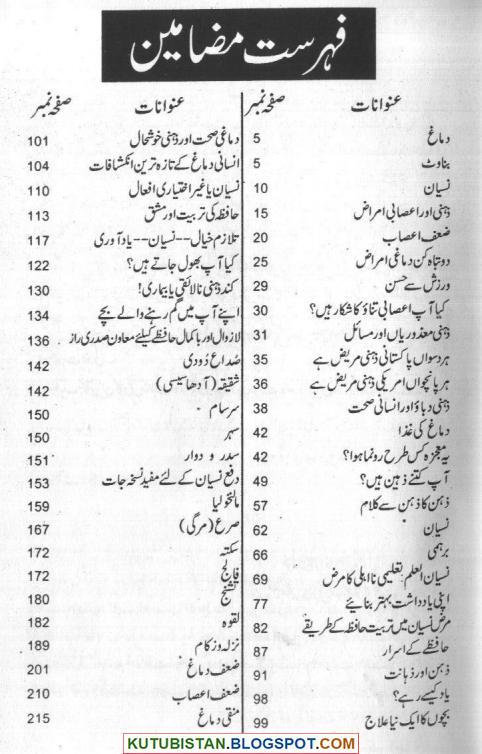Contents of Herat Angaiz Hafiza