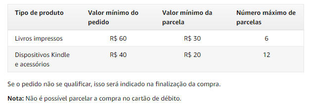 Como comprar no Amazon?