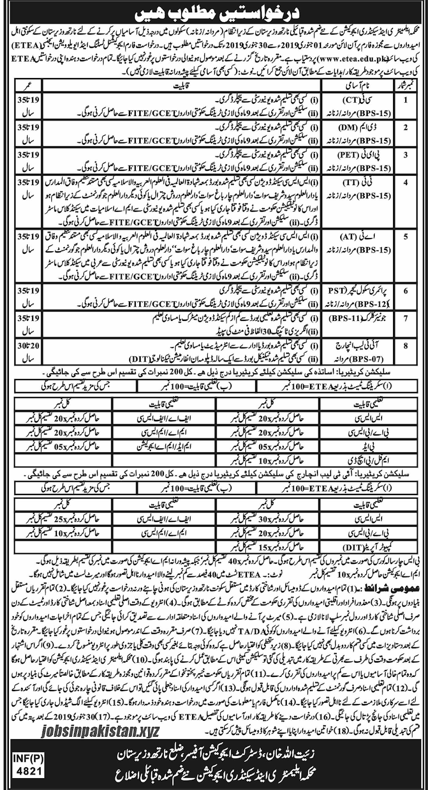 Advertisement for E&SE District North Waziristan Jobs January 2019