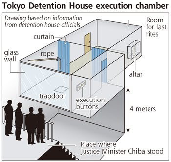Gallows at Tokyo Detention Center
