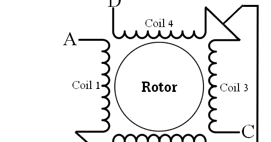 Unipolar stepper motor control using PIC16F877A