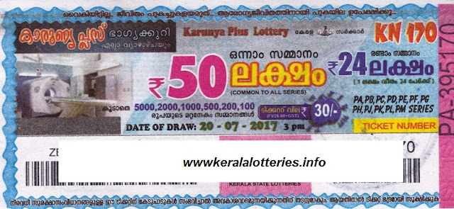 Kerala Lottery Today_Karunya Plus_KN-170