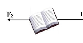 Diagram bebas benda ccuart Gallery