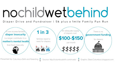 No Child Wet Behind 5k