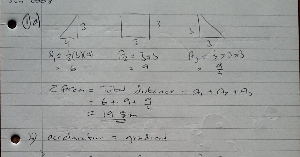 A Level Maths Notes: AQA Machanics 1 (MM1B) Summer 2008