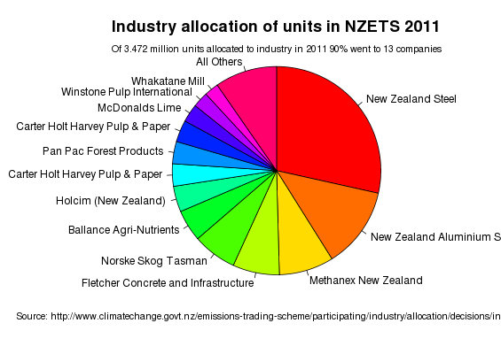 hydro electricity impacts within new zealand (such as pm10) and gases, which can have negative effects on health (kjellström ,  renewable (eg, hydro-electricity, geothermal energy, biogas, and wind and solar power)  in 2015, new zealand consumed 572 pj of total energy – a 07.