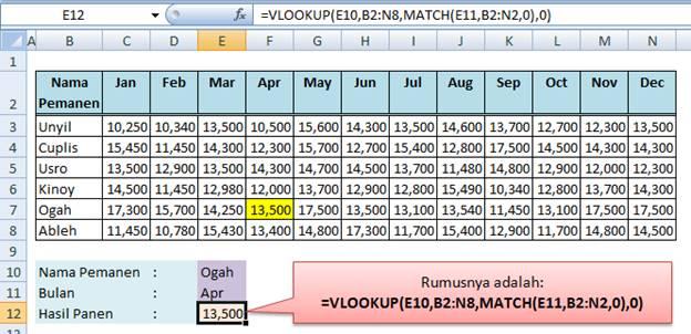 Contoh Solusi Studi Kasus VLOOKUP Excel Dua Arah