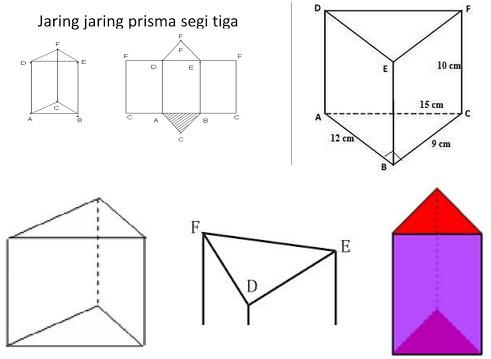 Menghitung Rumus Prisma Segitiga Luas dan Volume