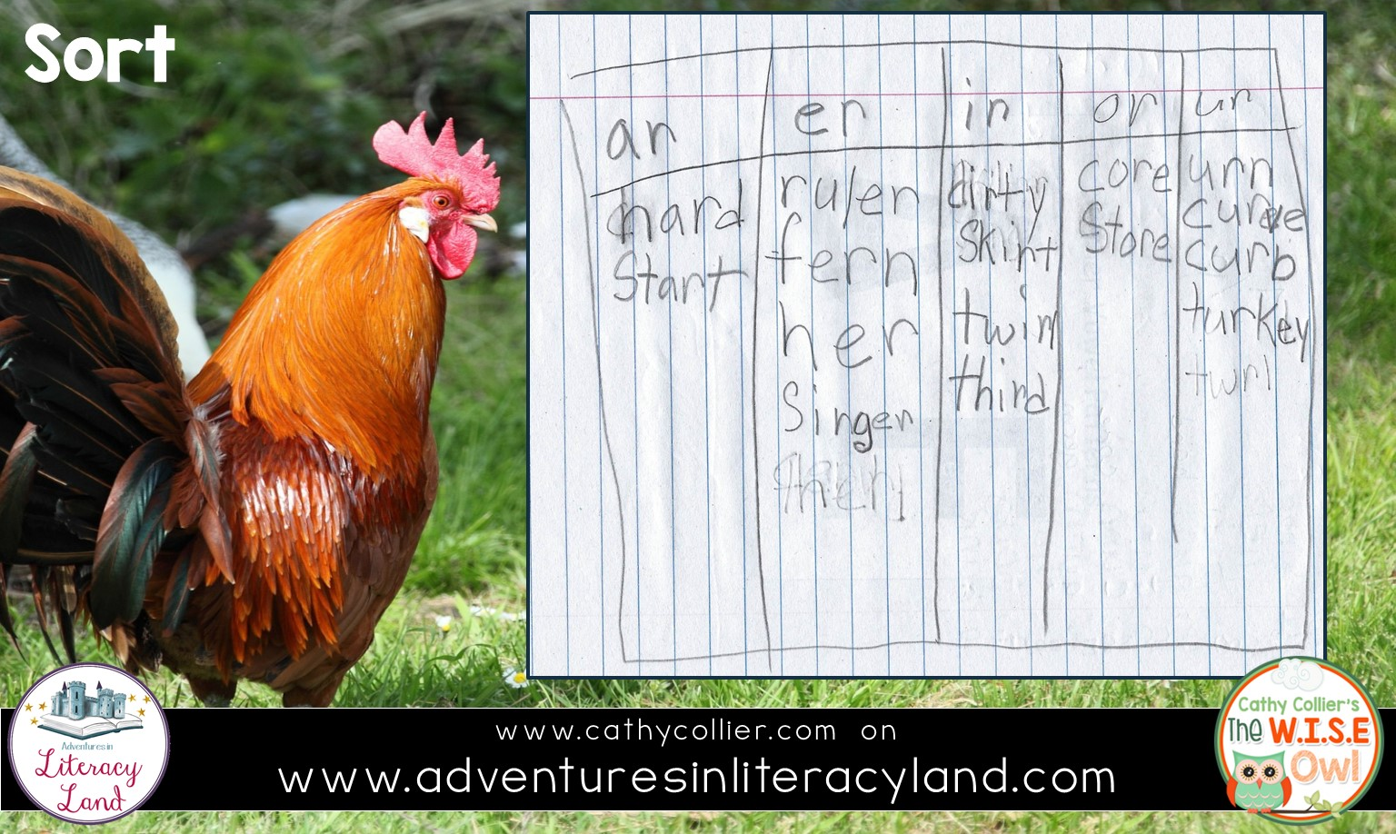 R-controlled vowels can be difficult for emergent readers and writers. Connecting the letters and sounds to the farm can make it a little easier.
