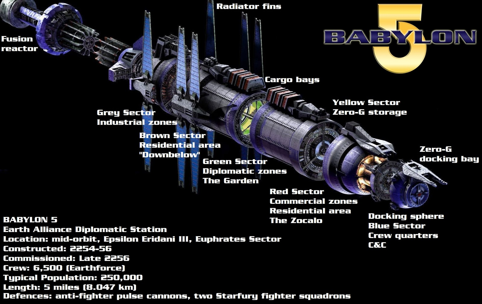 Dark Light Diagram Auto Electrical Wiring Detector Circuit The Wertzone Babylon 5 Viewing Order Chronology Switch