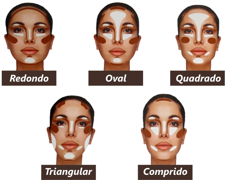 Dica para afinar seu Nariz Nariz grande  Para suavizar as formas  avantajadas do nariz, basta aplicar uma base ou pó de tonalidade levemente  mais escura que ... cbe19c98b0