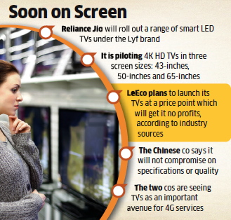 Smart LED 4K TV Prices Will be Down Soon With TV Price War