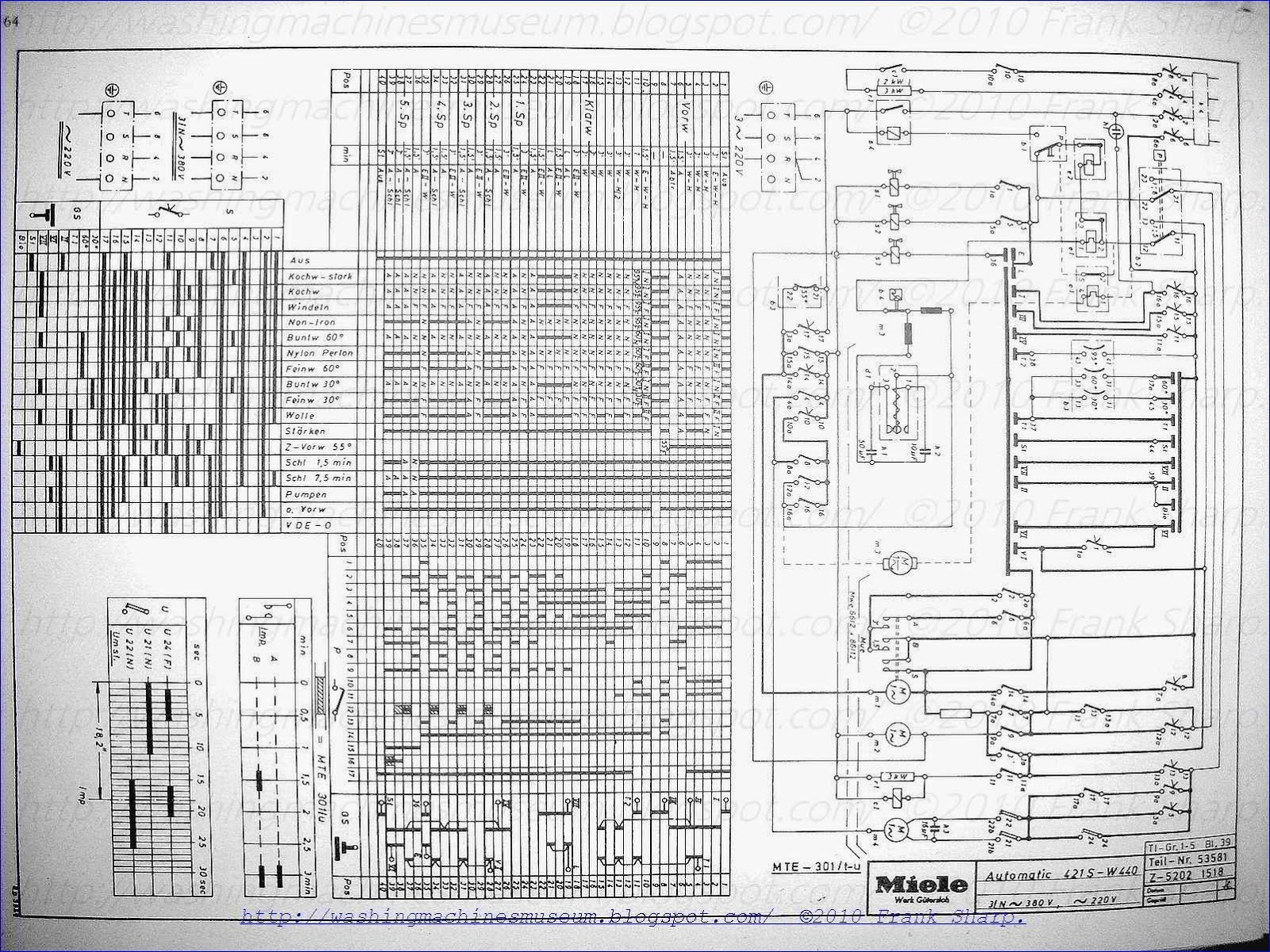 hight resolution of miele wiring diagram wiring librarymiele automatic 421s w440 timer holzer mte 301 t u schematic diagram
