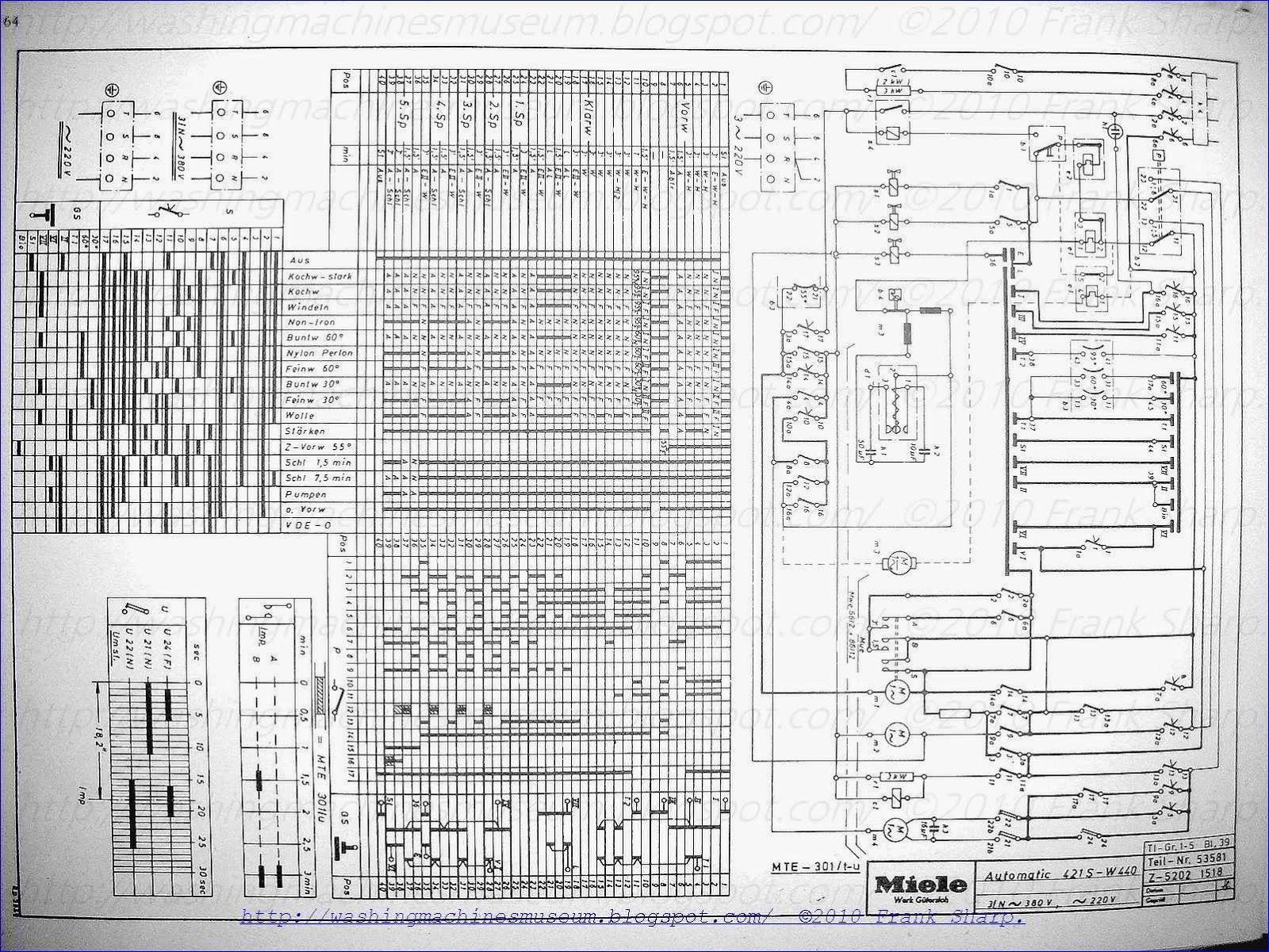 miele wiring diagram wiring librarymiele automatic 421s w440 timer holzer mte 301 t u schematic diagram [ 1600 x 1200 Pixel ]