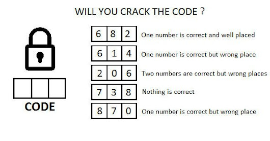 Will You Crack The Code 682 - with Answer