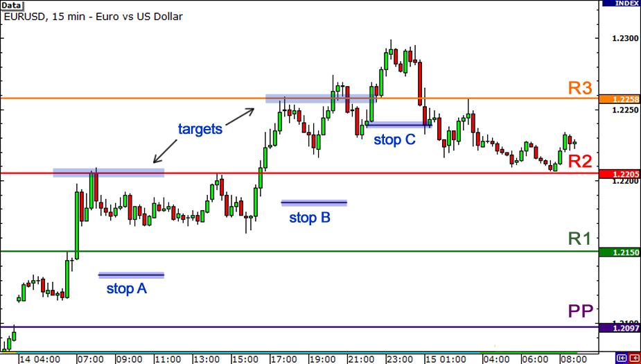 Mcx trading strategies pdf