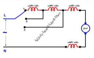 الدائرة الكهربية لبلاور الهواء اليدوي