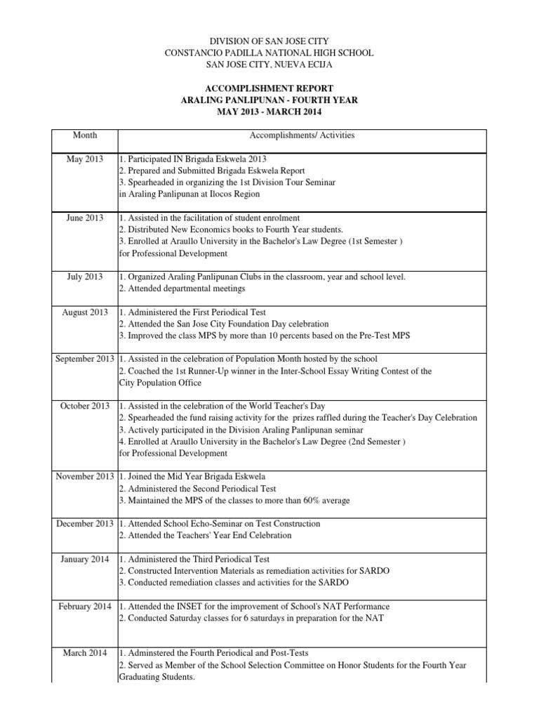 Short business report memorandum format