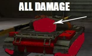 Tips Menang Game World Of Tanks Blitz
