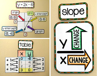 Exelent Vocabulary Word Wall Ideas Ornament - Wall Art Design ...