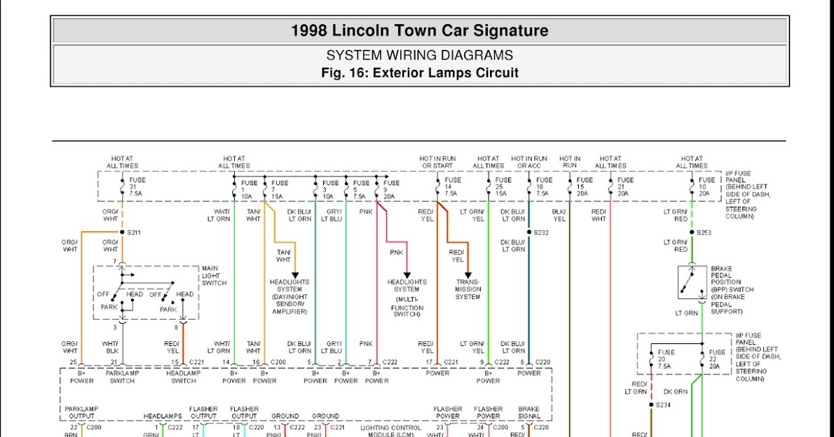 1998 Lincoln Town Car Signature System Wiring Diagrams