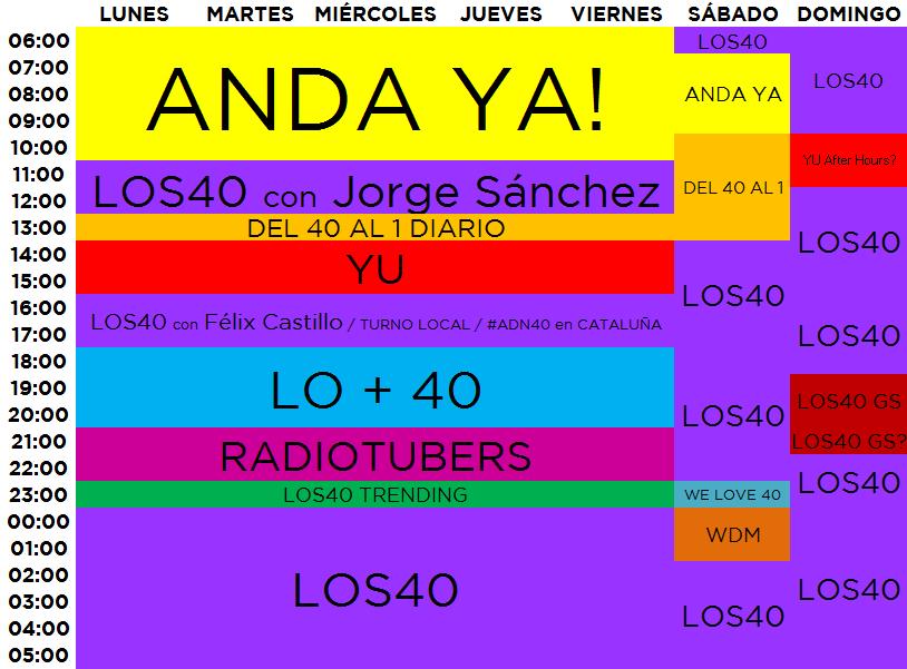 Radios Musicales  - Página 41 Parrilla%2BLOS40%2B2016-2017