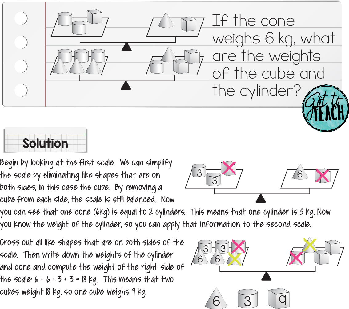 Non Routine Problem Solving In Math