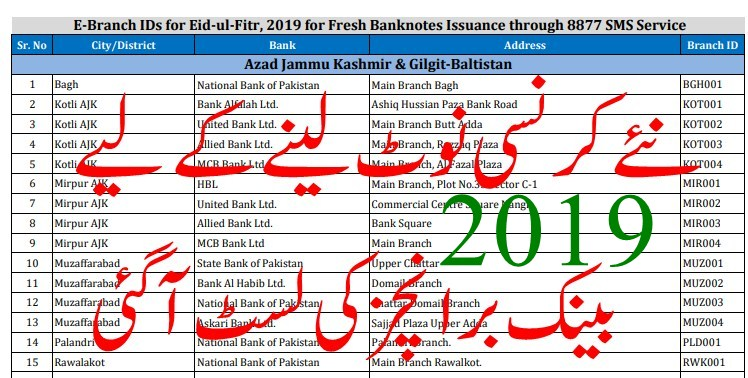 Codes 2019 E-Branches of banks for Fresh currency Notes 2019 Eid