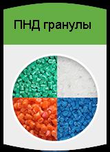 вторичные ПНД (полиэтилен низкого давления) гранулы. Большие объёмы без снижения качества.