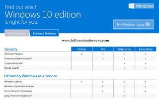 download windows 10 Pro full version
