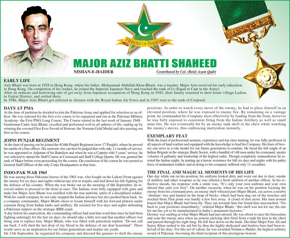 Major aziz bhatti wife sexual dysfunction