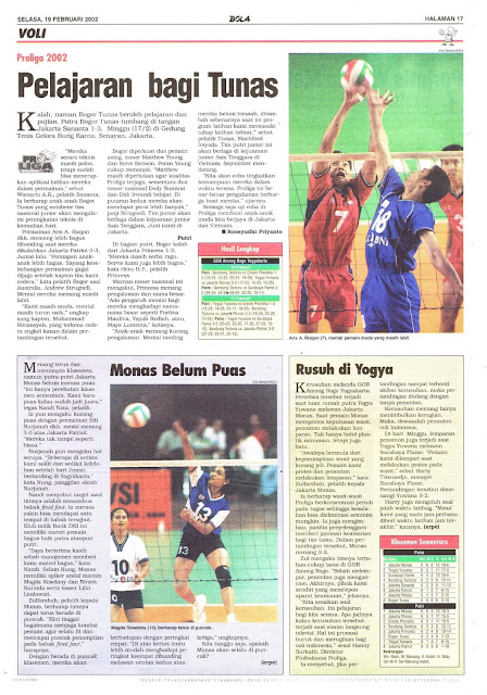 PROLIGA 2002 PELAJARAN BAGI TUNAS