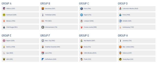 Daftar  32 Tim & Grup Liga Champions 2018/2019