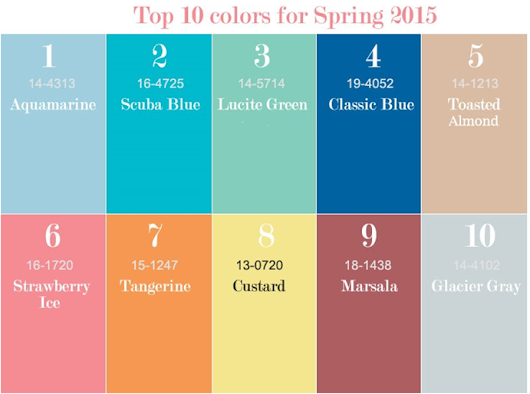 Top 10 colors for Spring - Summer 2015