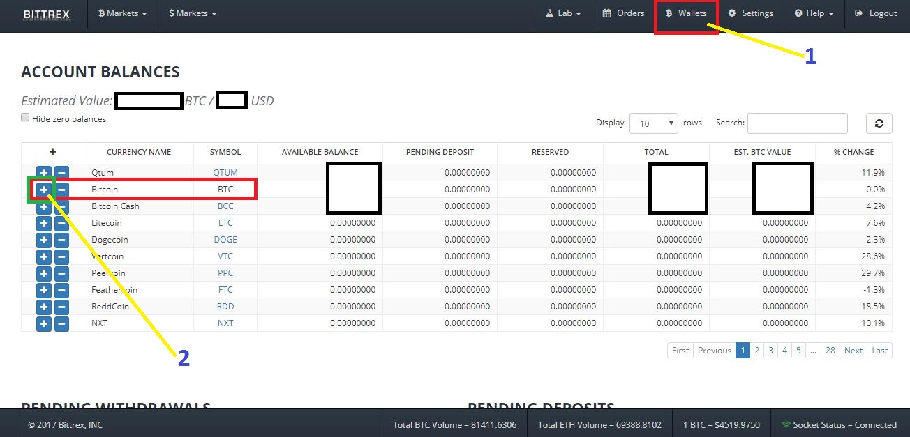 Litecoin Deposit Fees To Bittrex What Is Ghs Cryptocurrency