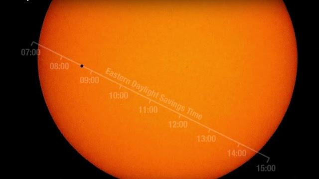 NASA, Mercury Transit of the Sun