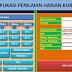 Aplikasi Pengolahan Nilai Kurikulum 2013