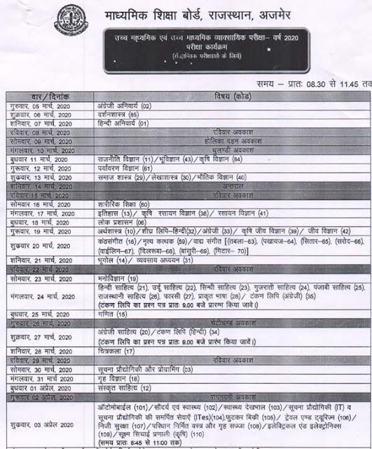 Rajasthan Board 12th Date Sheet 2020
