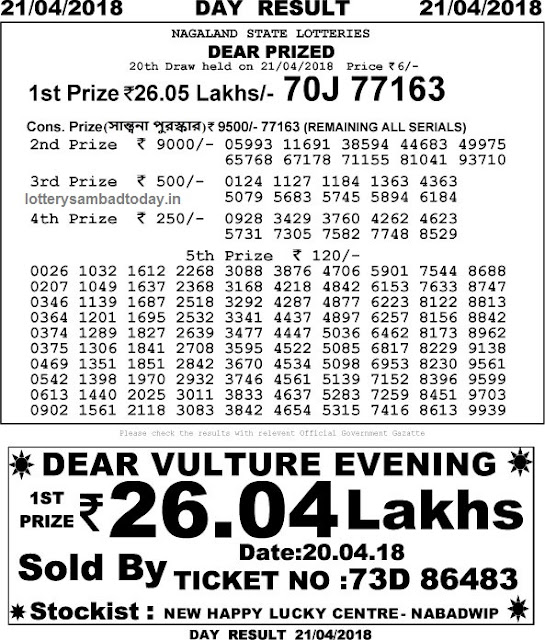 lottery sambad 4pm result 21 april 2018