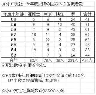 http://file.doromito.blog.shinobi.jp/d29dd125.pdf