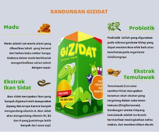 Gizidat Vitamin Penambah Nafsu Makan