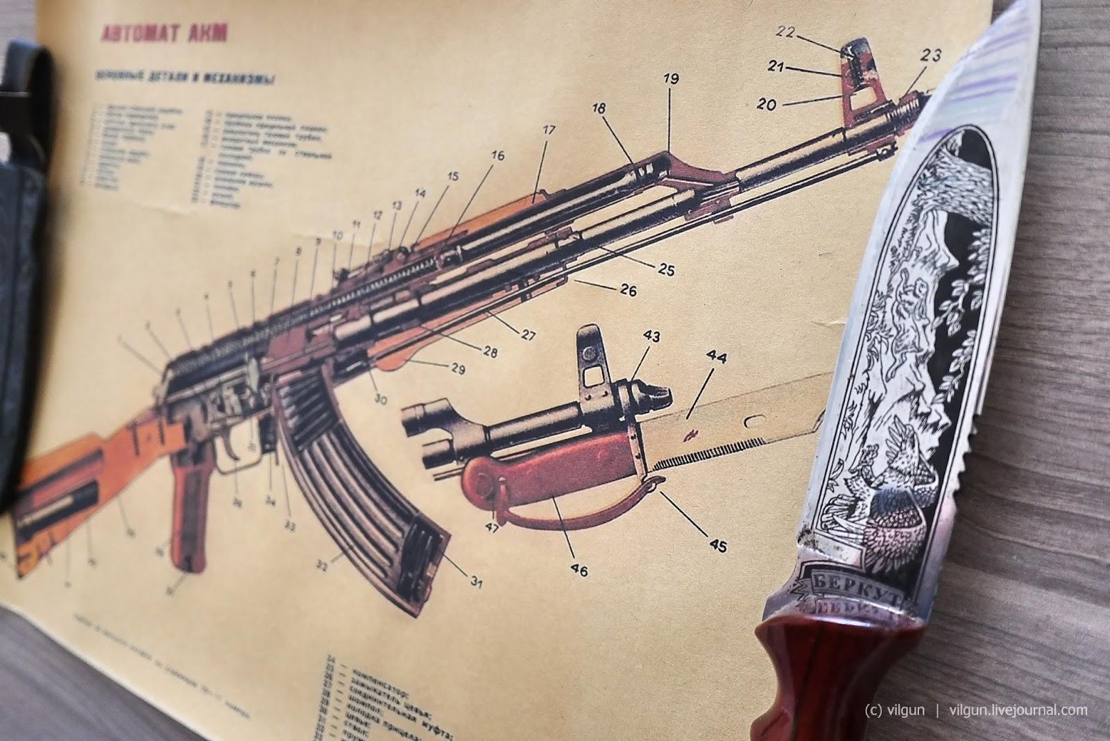 Покупки на AliExpress | плакат-схема АК-47